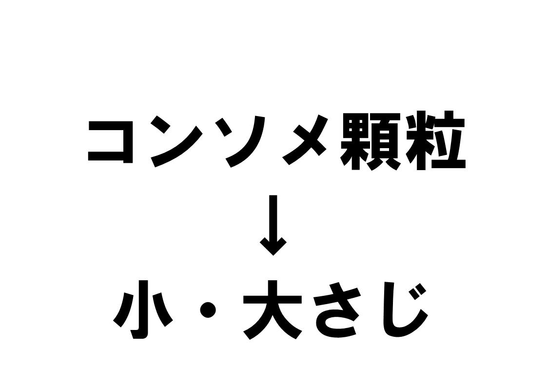 G コンソメ キューブ